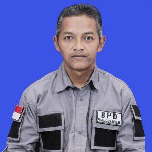 Anggota BPD (FATHUR ROHMAN)